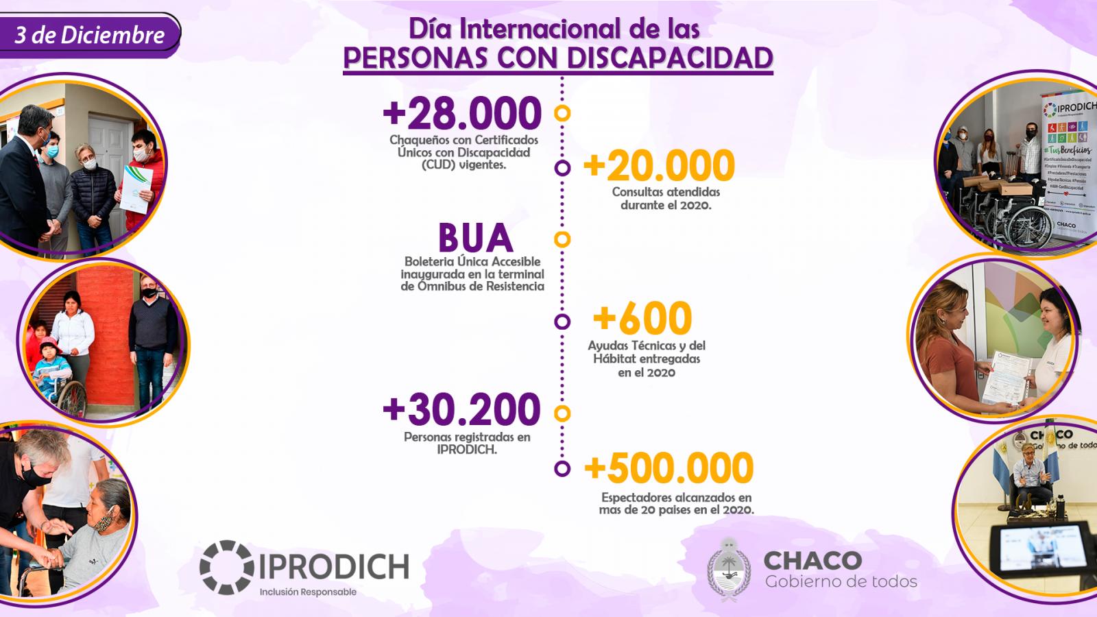 En el Día Internacional de las Personas con Discapacidad, IPRODICH brega por su inclusión responsable